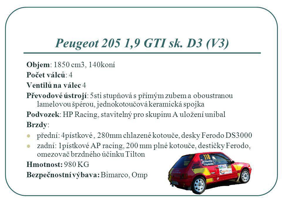 Peugeot 205 1,9 GTI sk. D3 (V3) Objem: 1850 cm3, 140koní