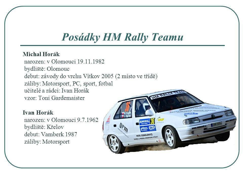 Posádky HM Rally Teamu Michal Horák narozen: v Olomouci 19.11.1982