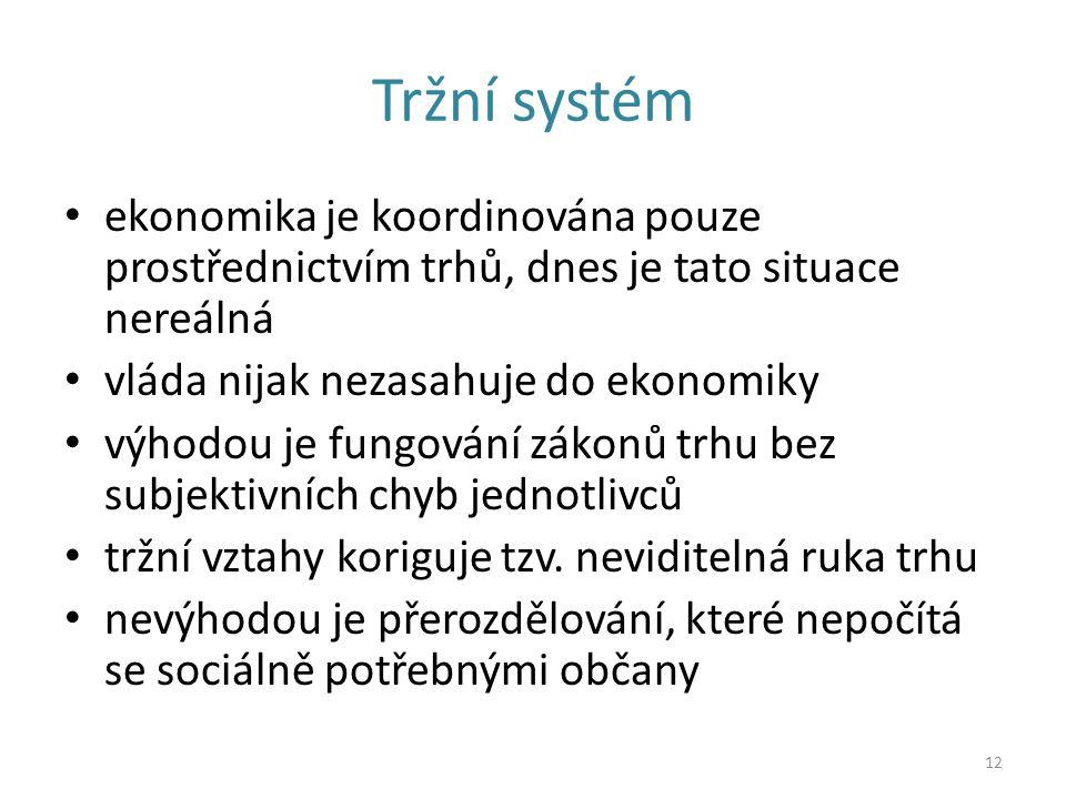 Tržní systém ekonomika je koordinována pouze prostřednictvím trhů, dnes je tato situace nereálná. vláda nijak nezasahuje do ekonomiky.