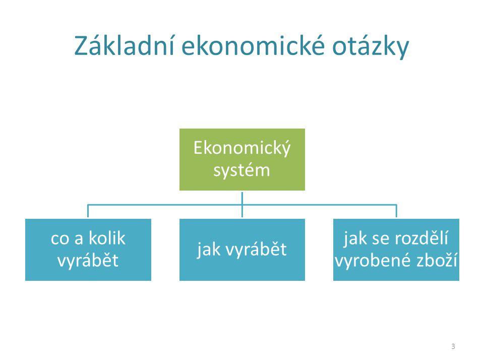 Základní ekonomické otázky