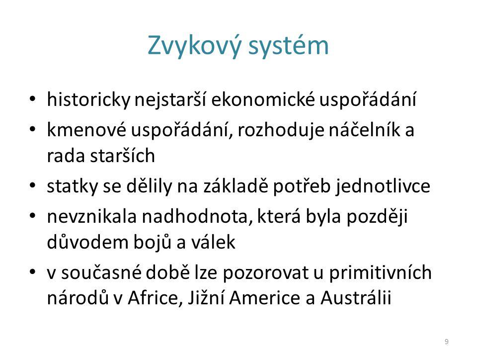 Zvykový systém historicky nejstarší ekonomické uspořádání