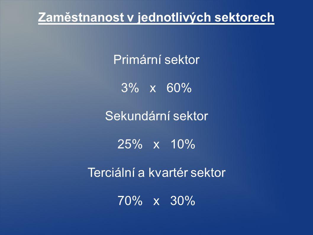 Zaměstnanost v jednotlivých sektorech