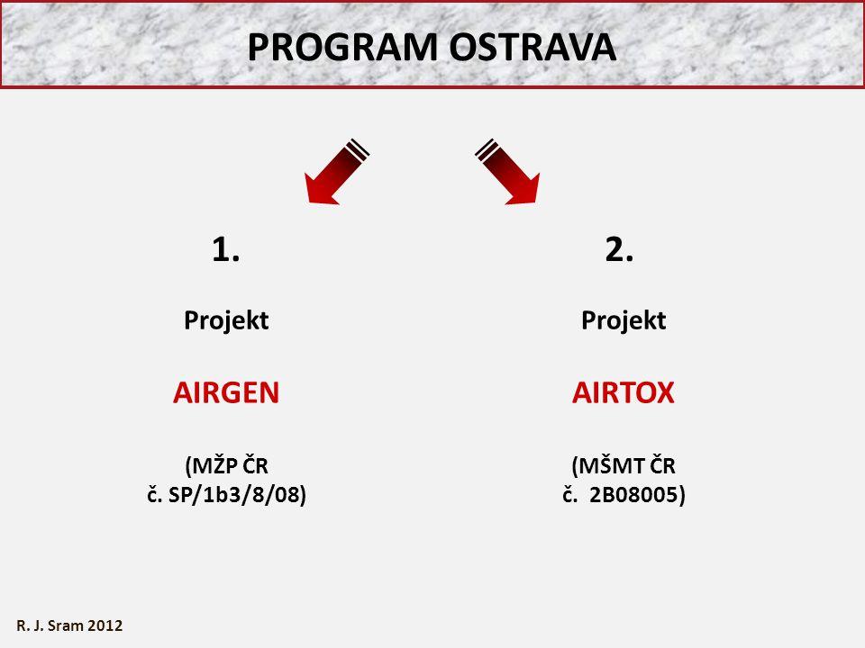 PROGRAM OSTRAVA 1. 2. AIRGEN AIRTOX Projekt Projekt (MŽP ČR