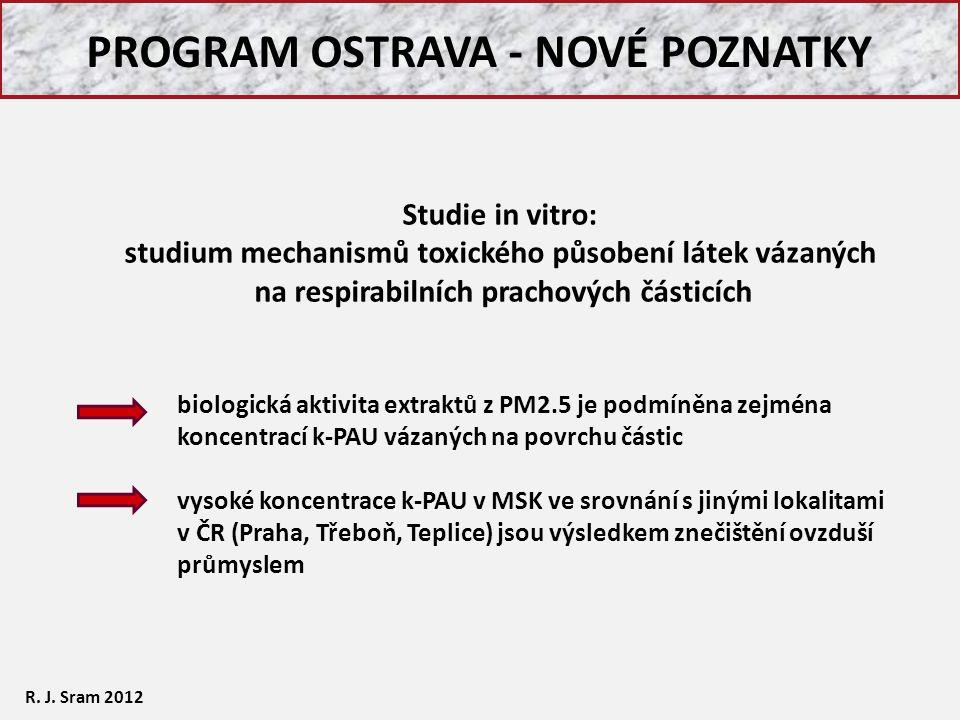 PROGRAM OSTRAVA - NOVÉ POZNATKY