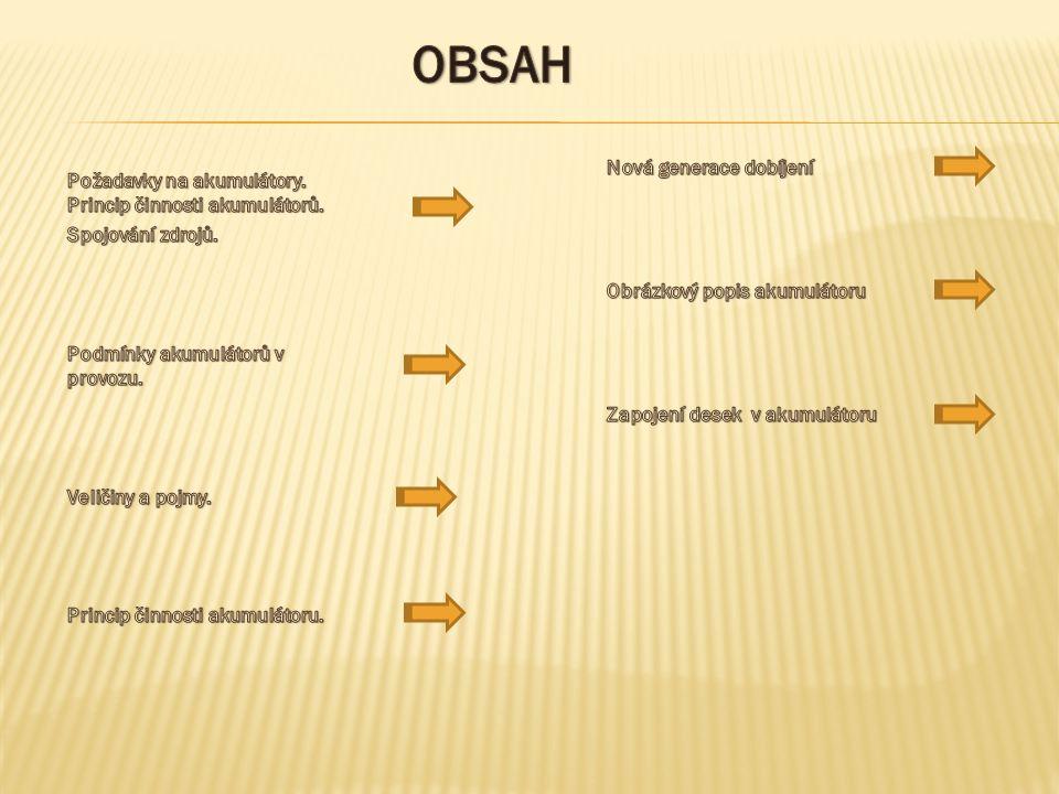 OBSAH
