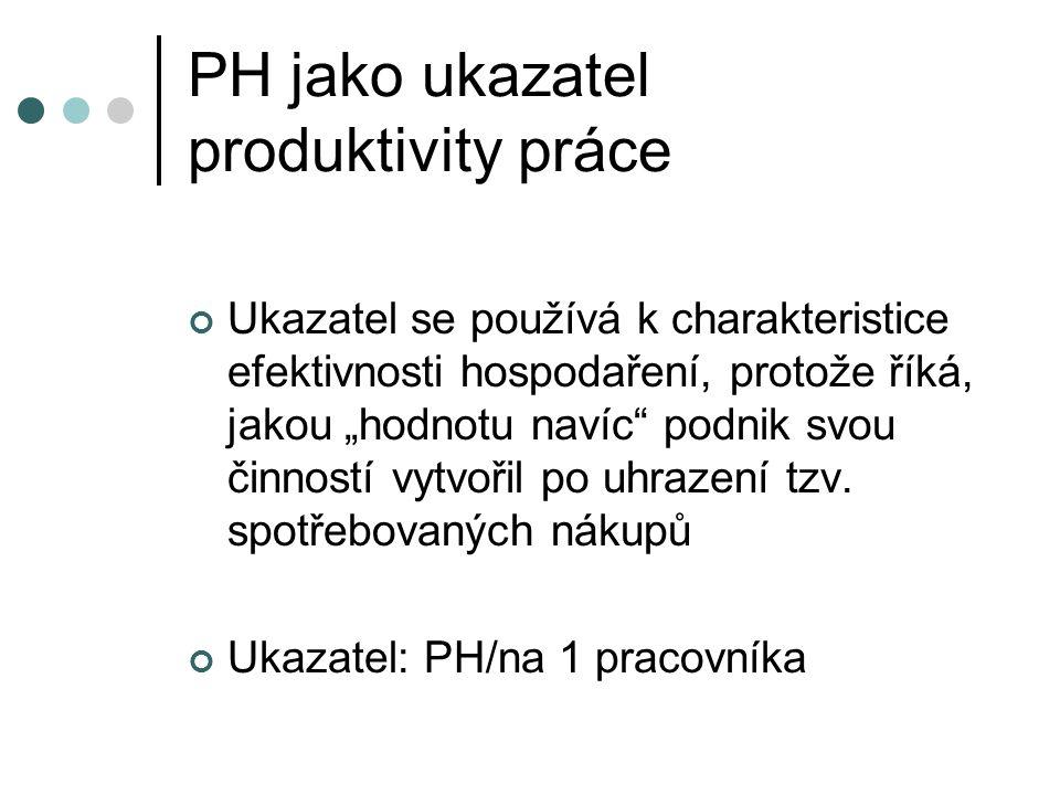PH jako ukazatel produktivity práce