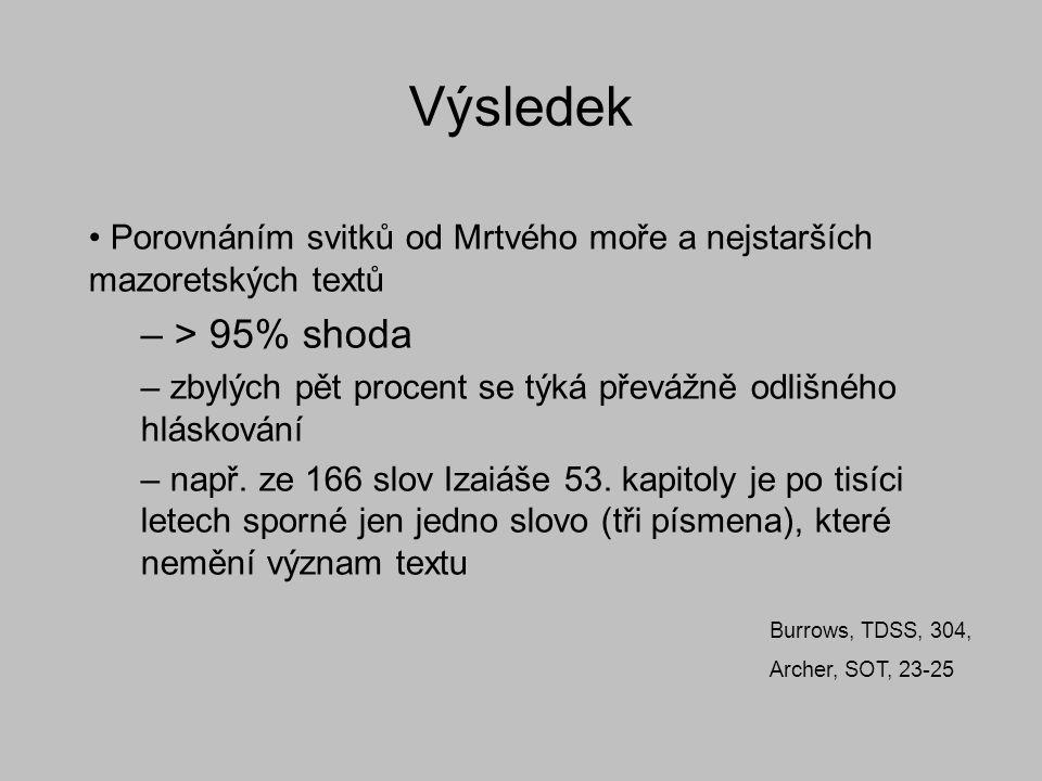 Výsledek Porovnáním svitků od Mrtvého moře a nejstarších mazoretských textů. > 95% shoda. zbylých pět procent se týká převážně odlišného hláskování.