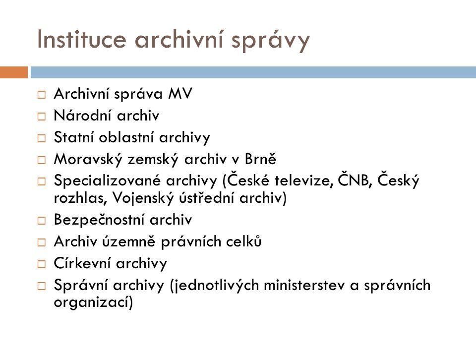 Instituce archivní správy