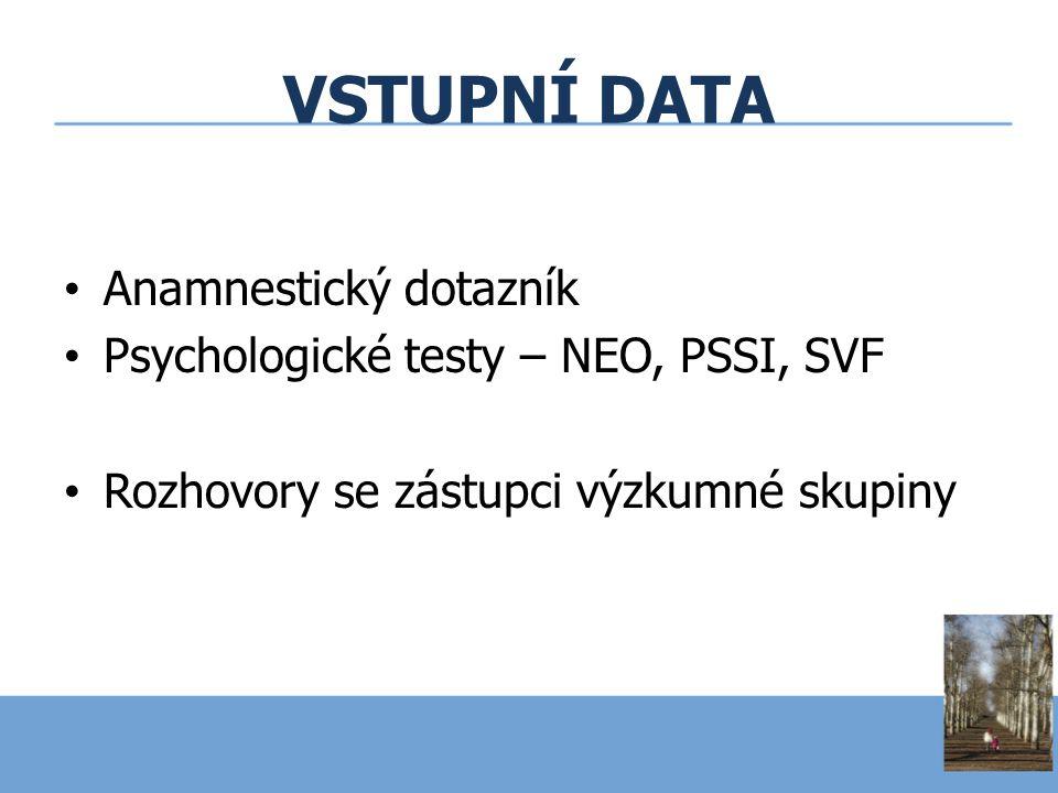 VSTUPNÍ DATA Anamnestický dotazník