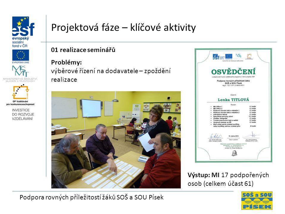 Projektová fáze – klíčové aktivity
