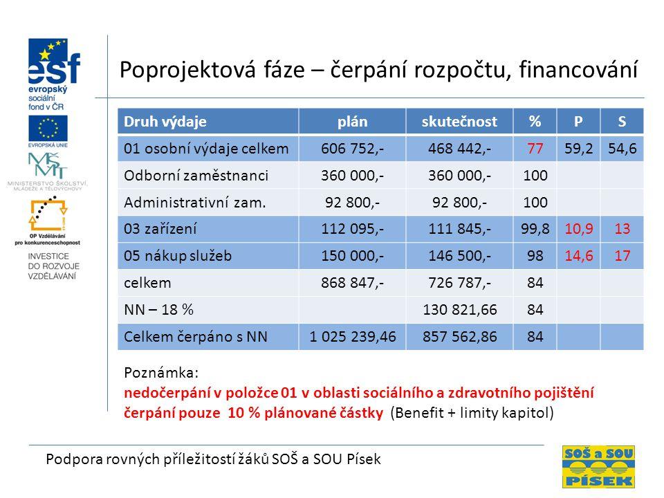 Poprojektová fáze – čerpání rozpočtu, financování