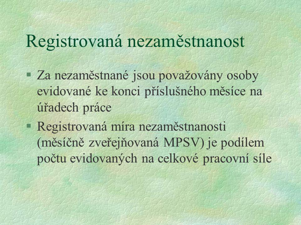 Registrovaná nezaměstnanost