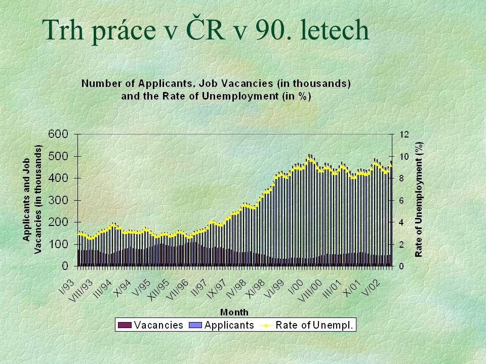 Trh práce v ČR v 90. letech Zásadní změna v roce 1996, souvislost s recesí, což se ukáže později