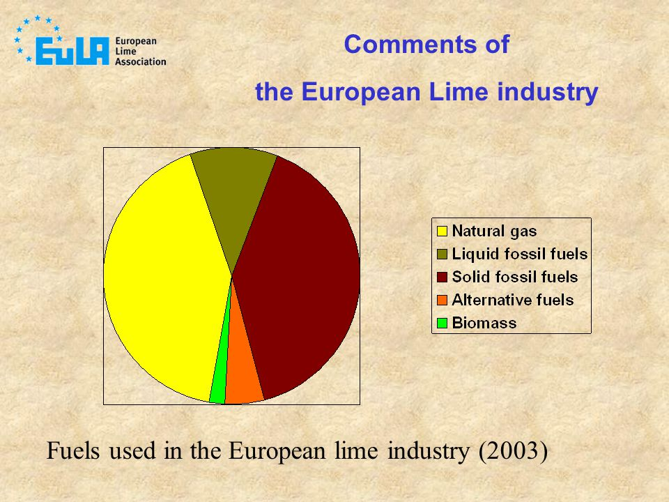 the European Lime industry