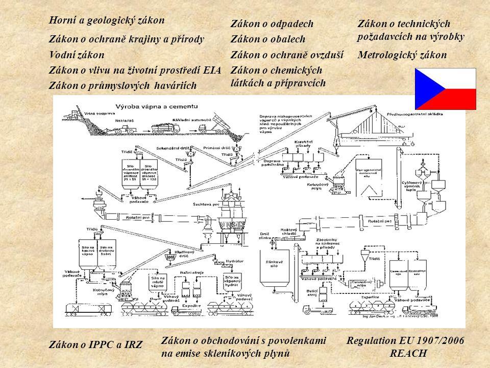 Horní a geologický zákon