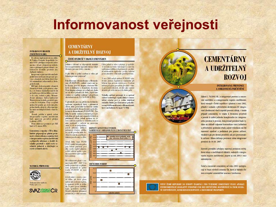 Informovanost veřejnosti