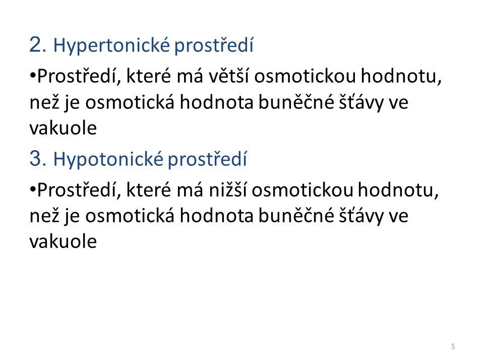 2. Hypertonické prostředí