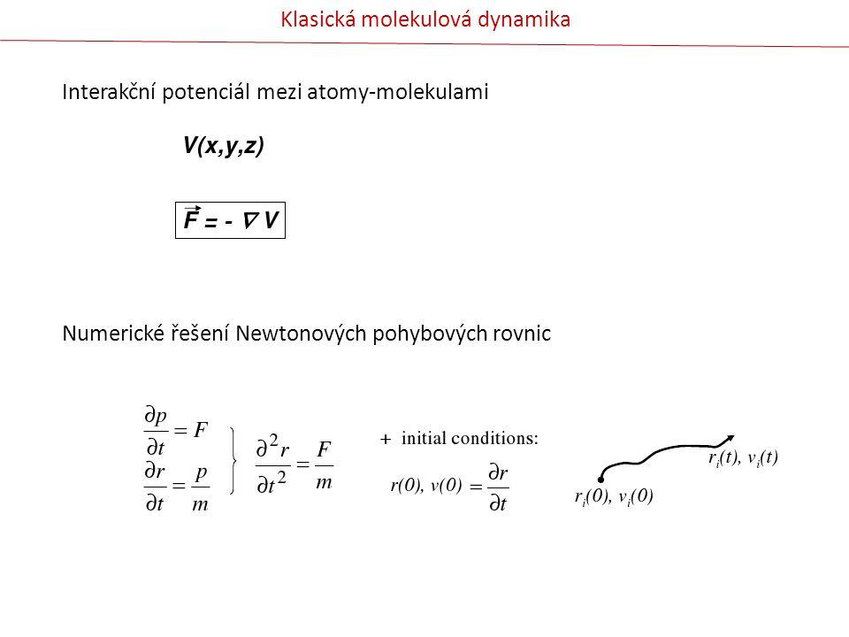 Klasická molekulová dynamika