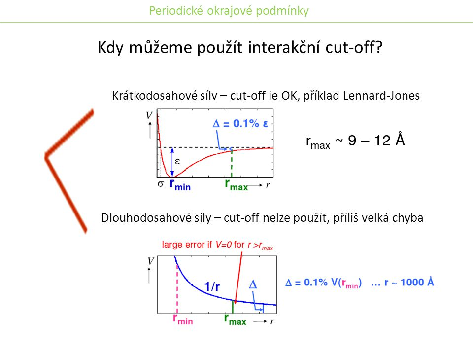 Kdy můžeme použít interakční cut-off