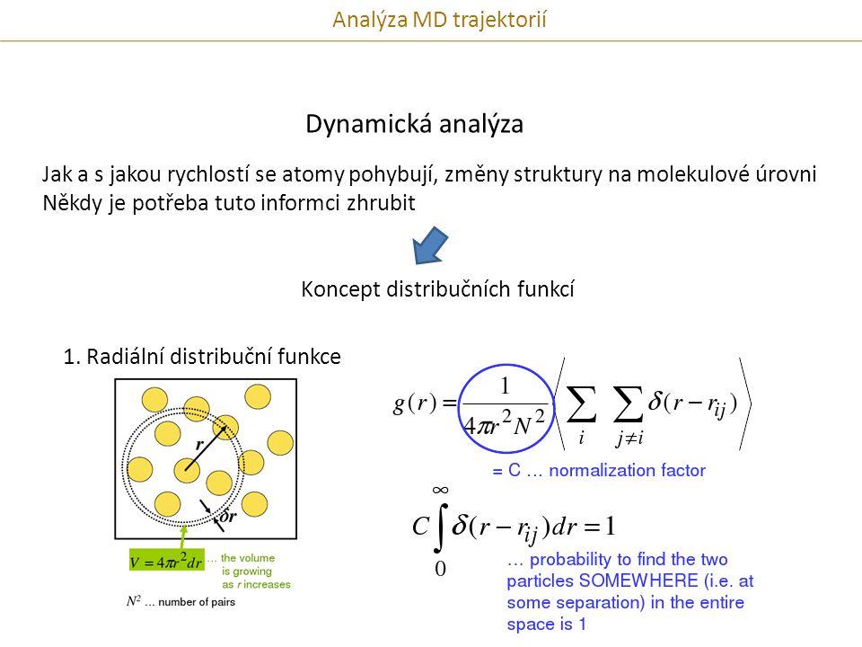 Dynamická analýza Analýza MD trajektorií