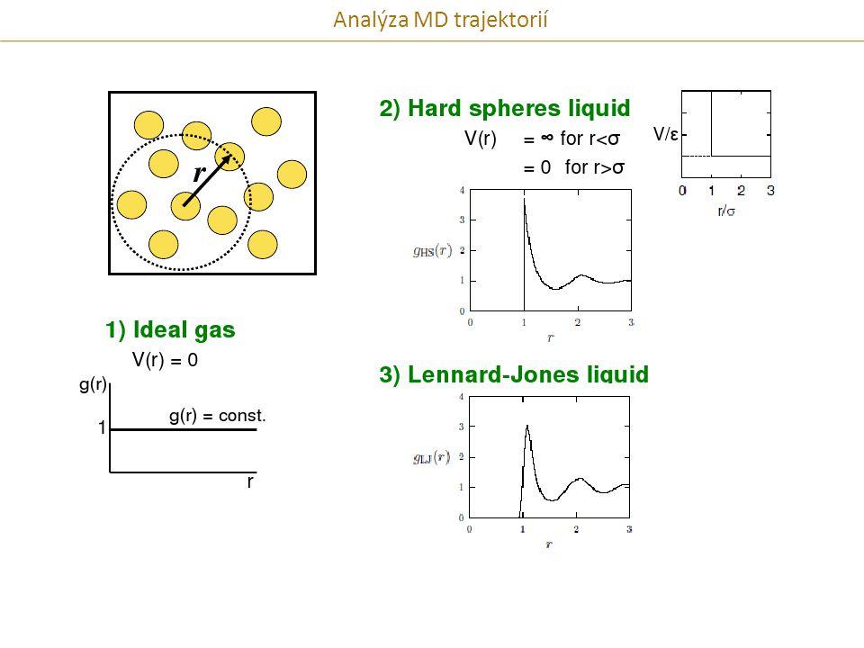 Analýza MD trajektorií