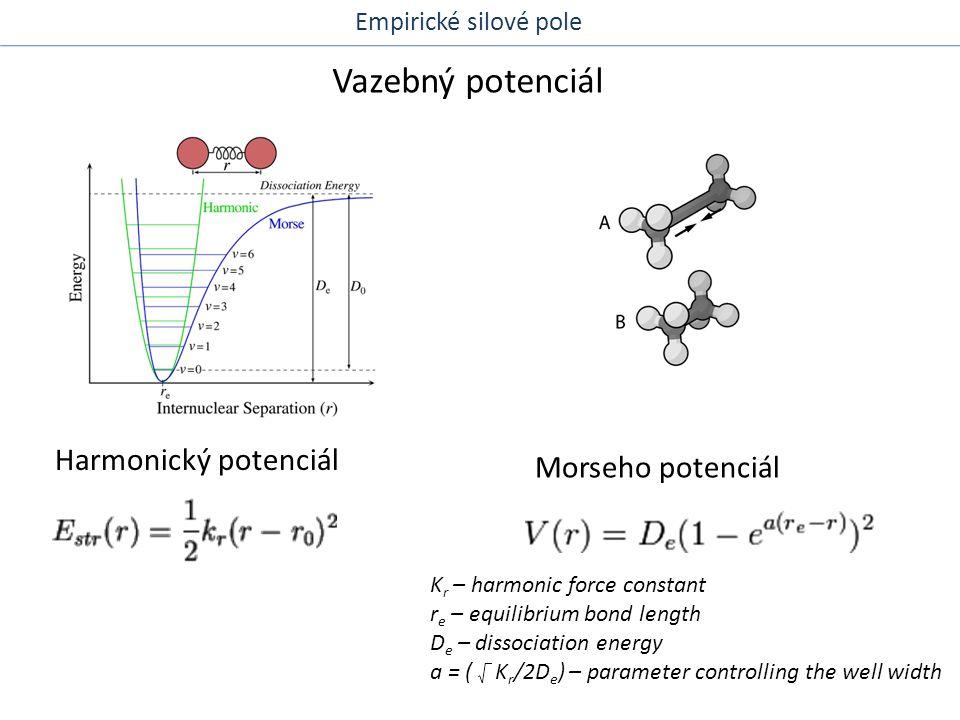 Vazebný potenciál Harmonický potenciál Morseho potenciál