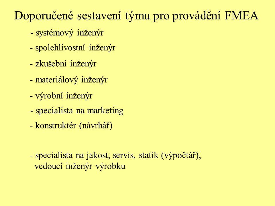 Doporučené sestavení týmu pro provádění FMEA