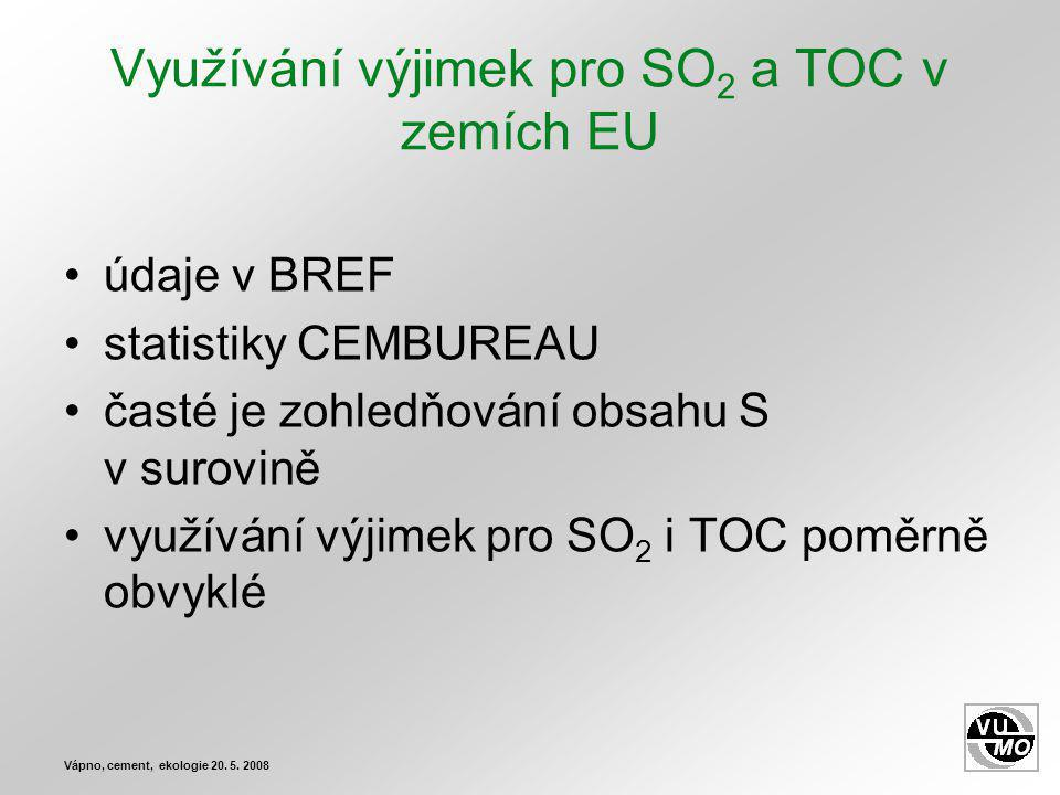 Využívání výjimek pro SO2 a TOC v zemích EU