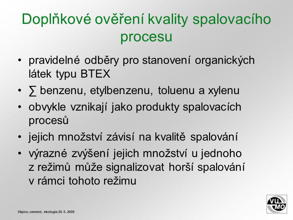 Doplňkové ověření kvality spalovacího procesu