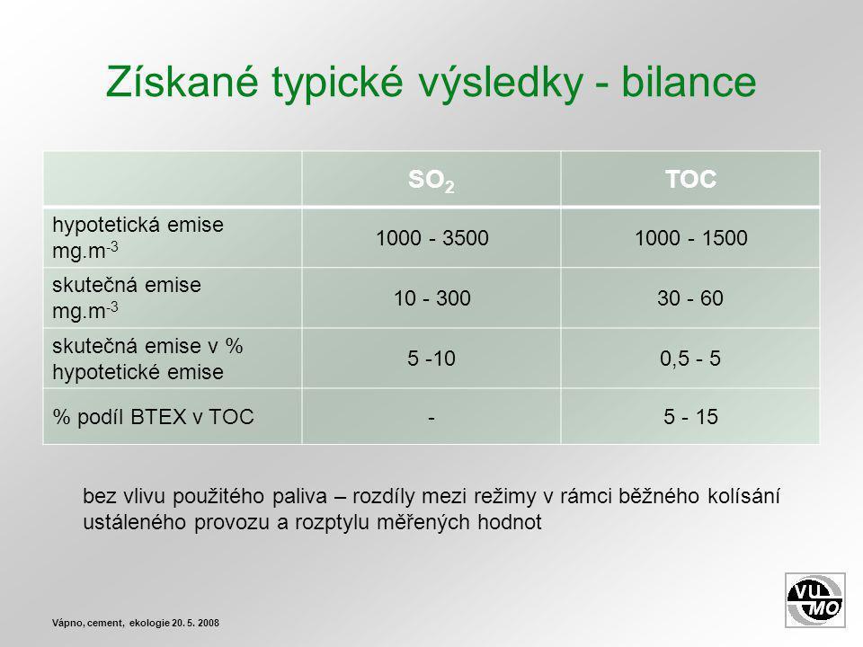 Získané typické výsledky - bilance