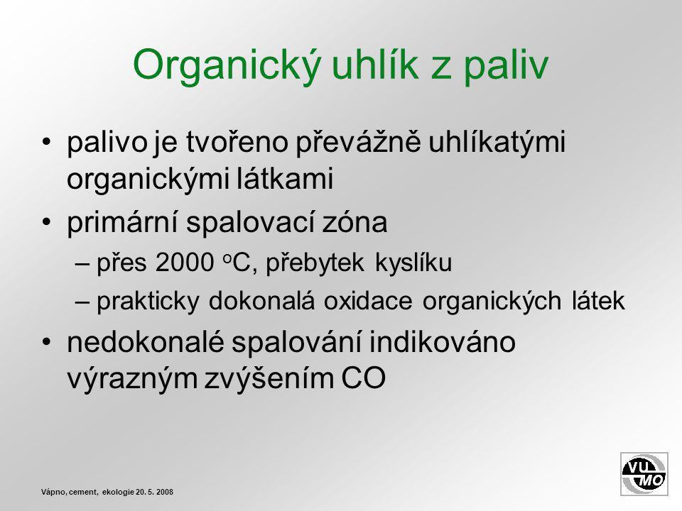 Organický uhlík z paliv
