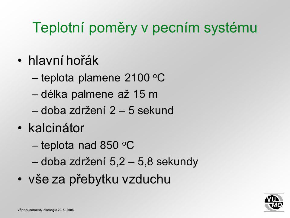 Teplotní poměry v pecním systému