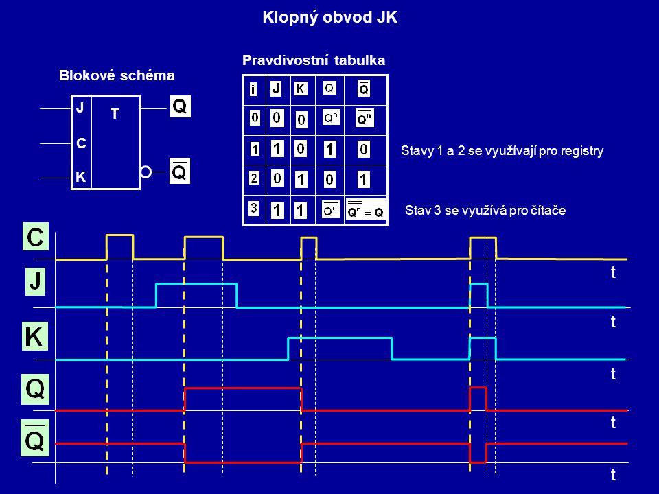 Klopný obvod JK t Pravdivostní tabulka Blokové schéma J T C K
