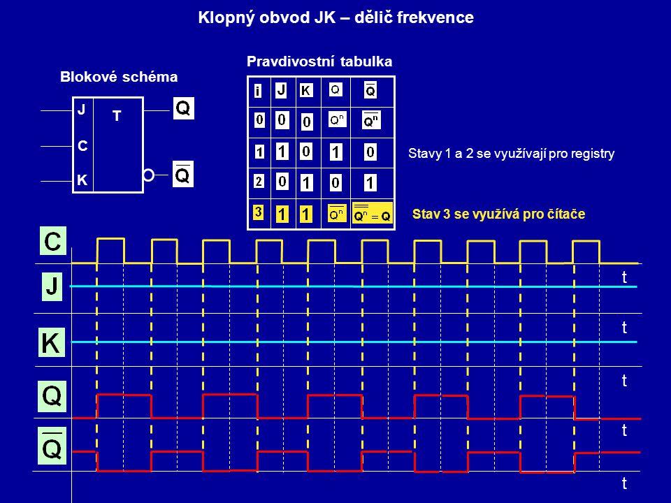 Klopný obvod JK – dělič frekvence