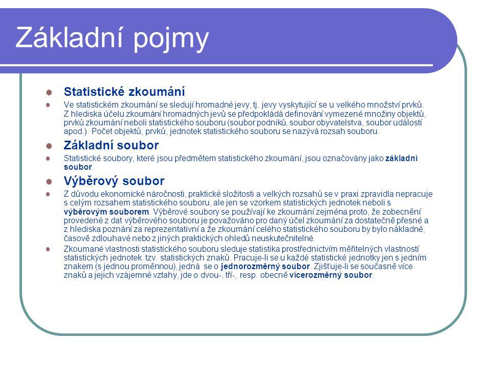 Základní pojmy Statistické zkoumání Základní soubor Výběrový soubor