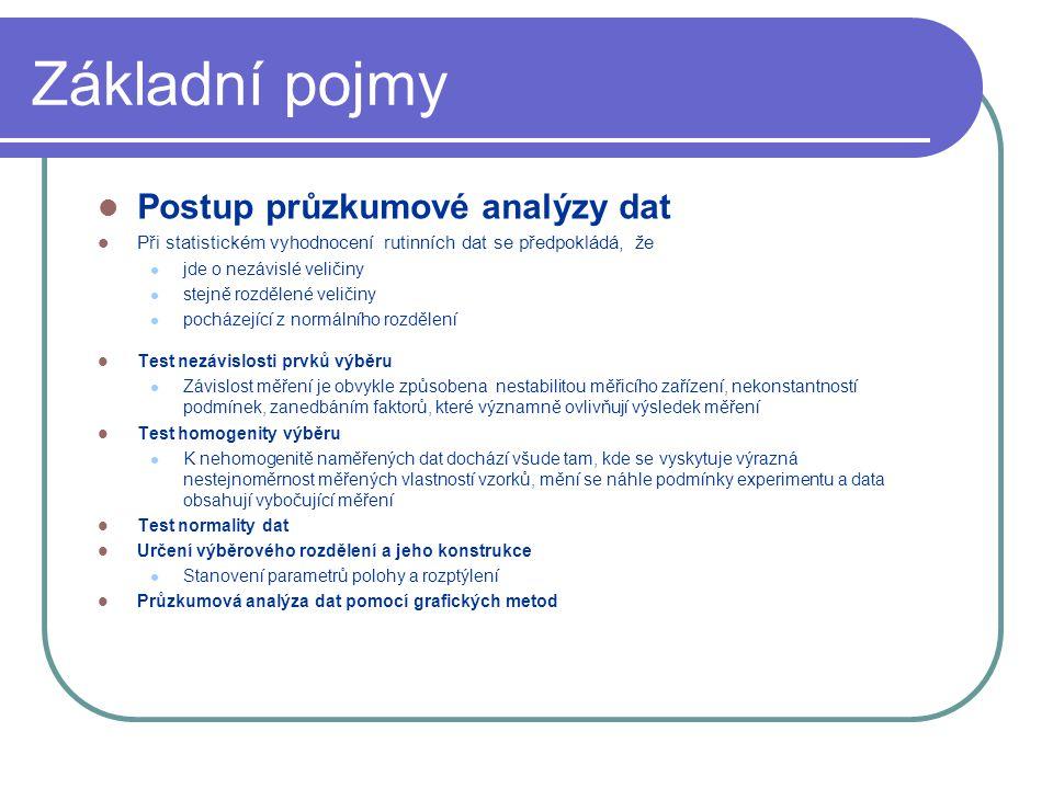 Základní pojmy Postup průzkumové analýzy dat
