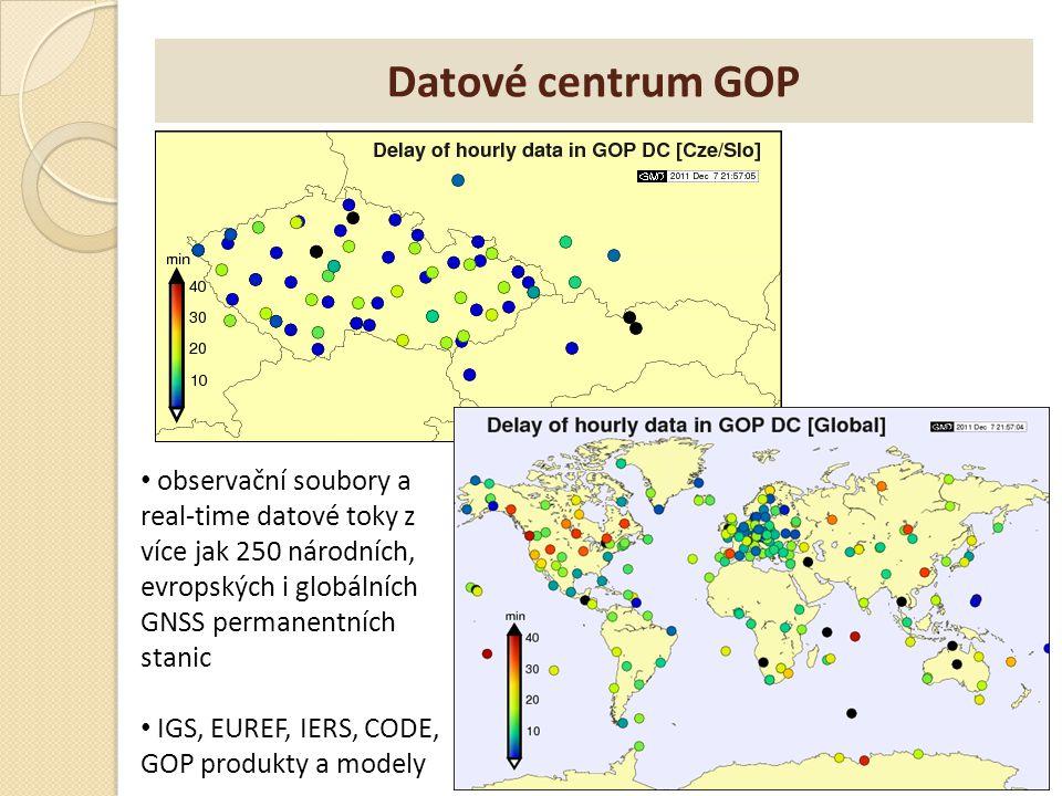 Datové centrum GOP observační soubory a real-time datové toky z více jak 250 národních, evropských i globálních GNSS permanentních stanic.
