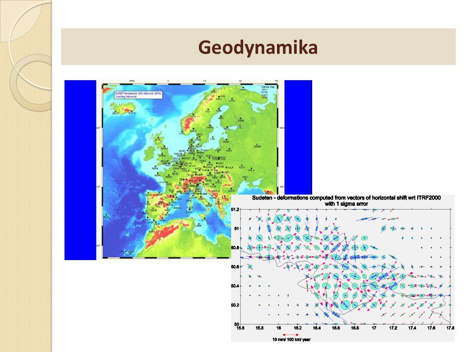 Geodynamika