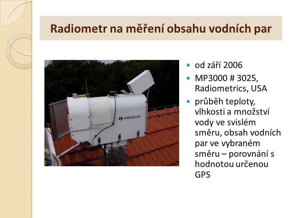 Radiometr na měření obsahu vodních par