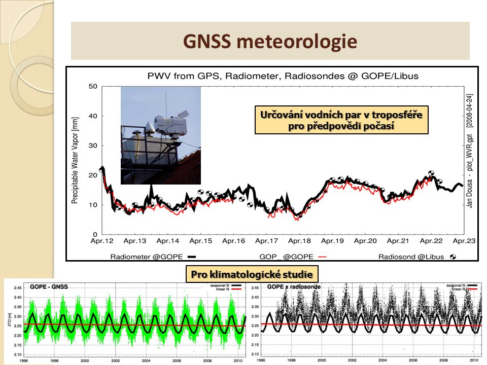 Určování vodních par v troposféře Pro klimatologické studie