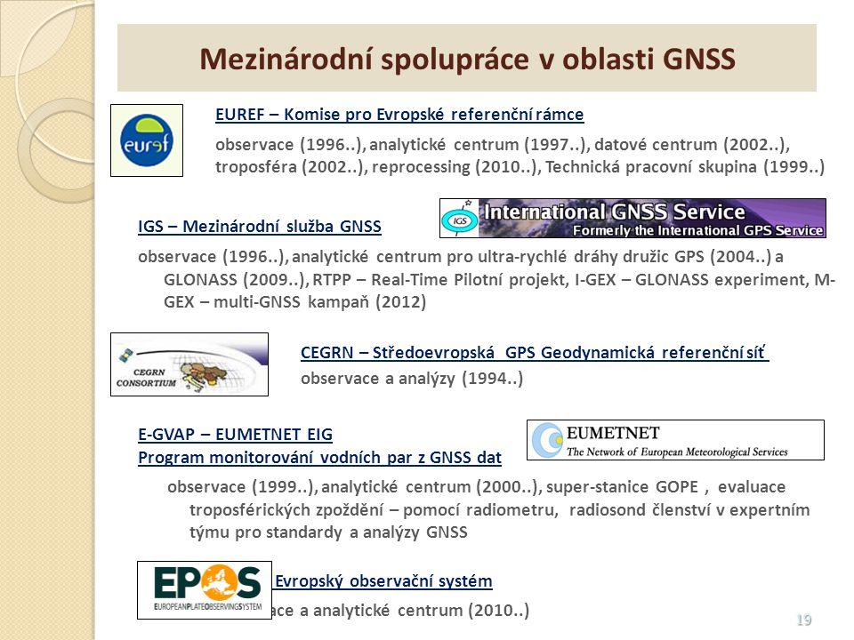 Mezinárodní spolupráce v oblasti GNSS