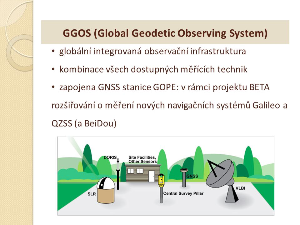GGOS (Global Geodetic Observing System)
