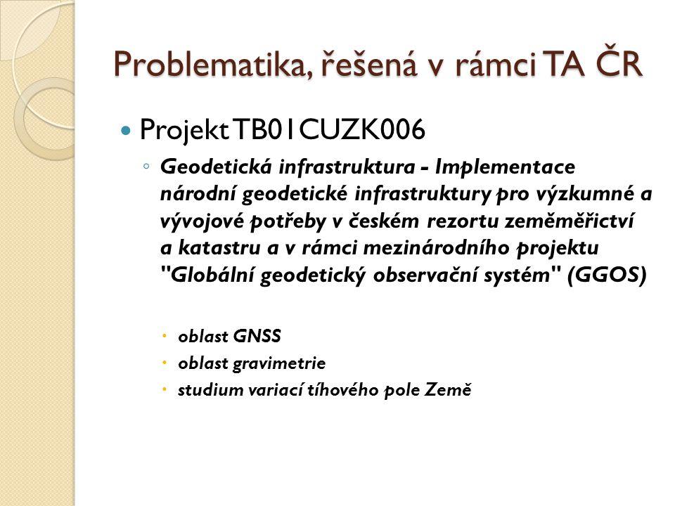 Problematika, řešená v rámci TA ČR