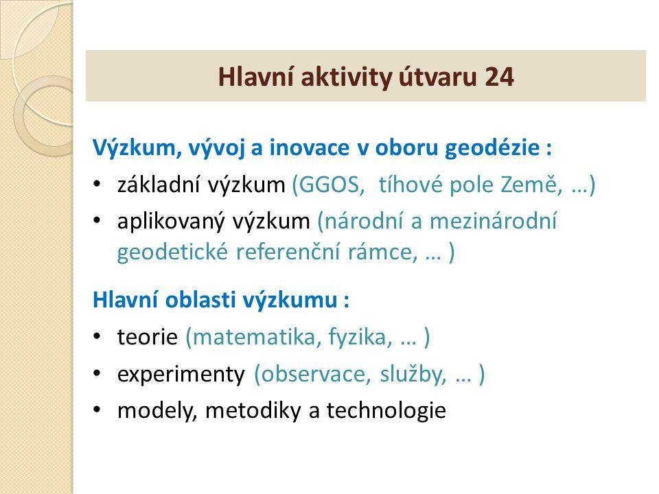 Hlavní aktivity útvaru 24