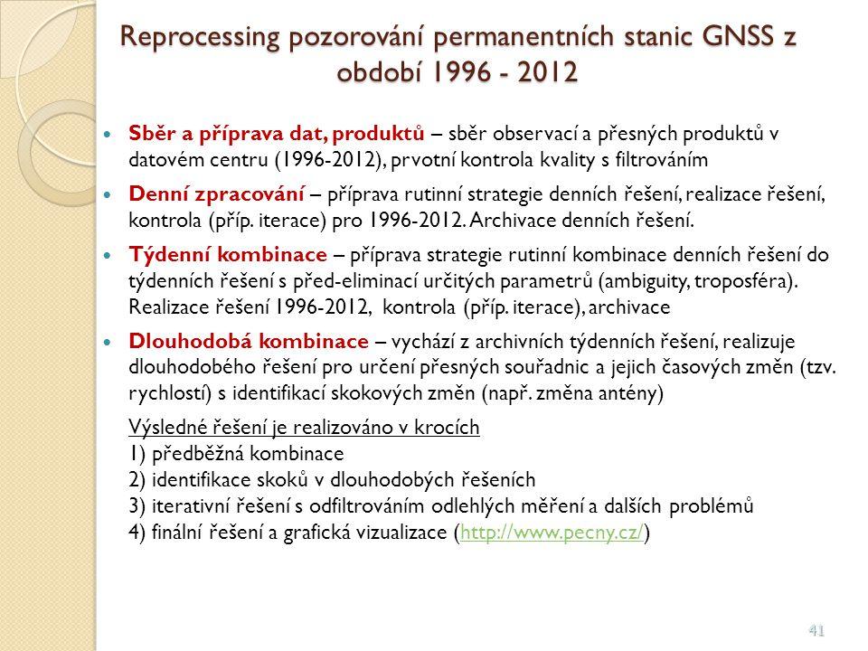 Reprocessing pozorování permanentních stanic GNSS z období 1996 - 2012