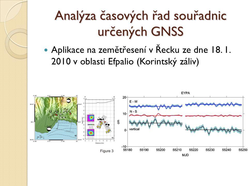 Analýza časových řad souřadnic určených GNSS