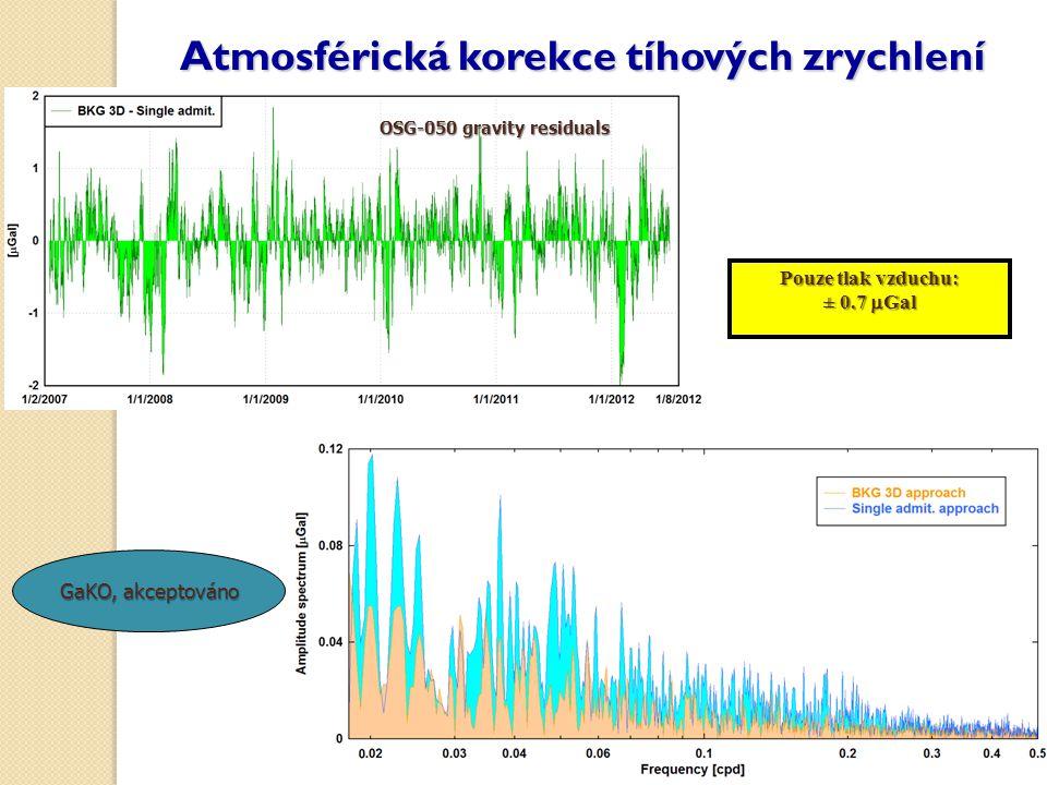 Atmosférická korekce tíhových zrychlení