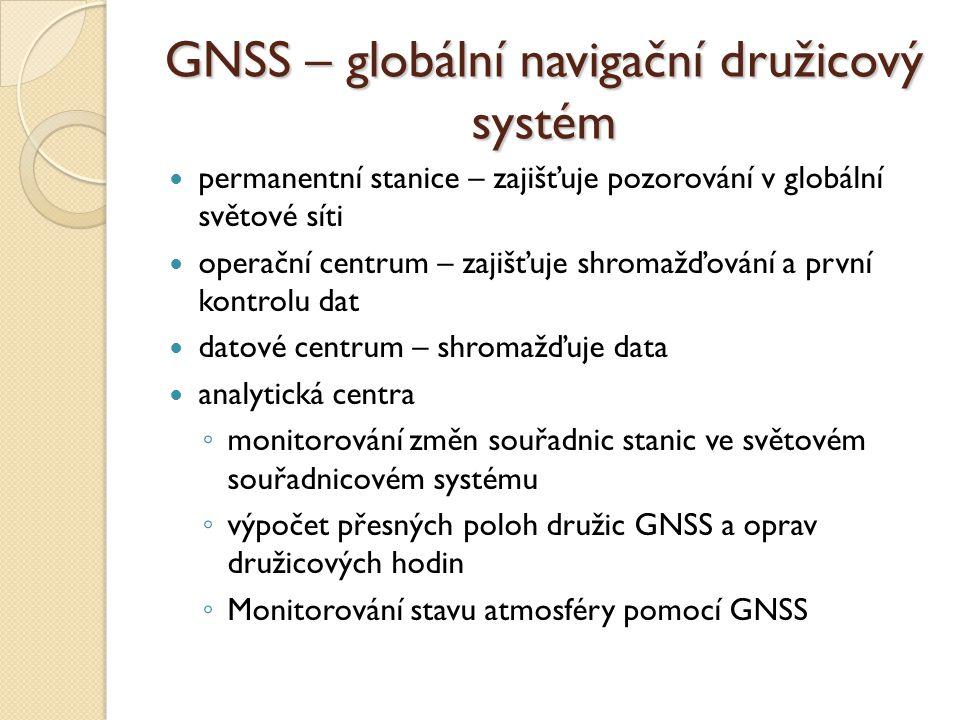 GNSS – globální navigační družicový systém