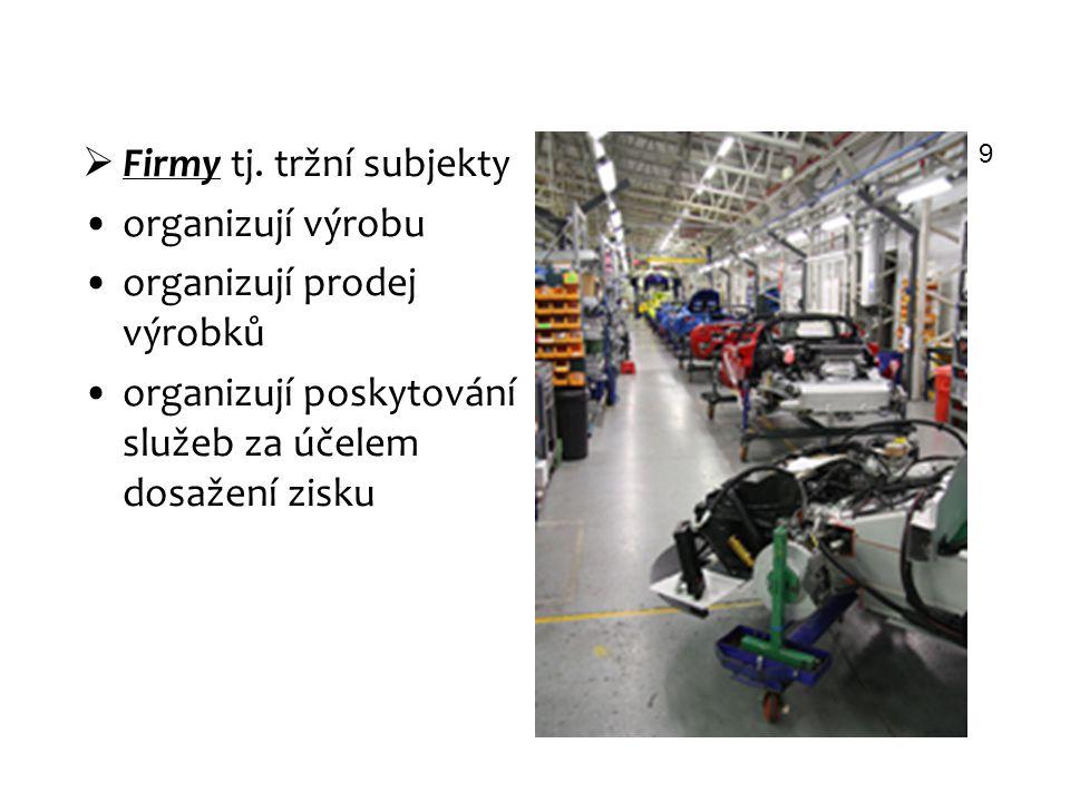 Firmy tj. tržní subjekty organizují výrobu organizují prodej výrobků