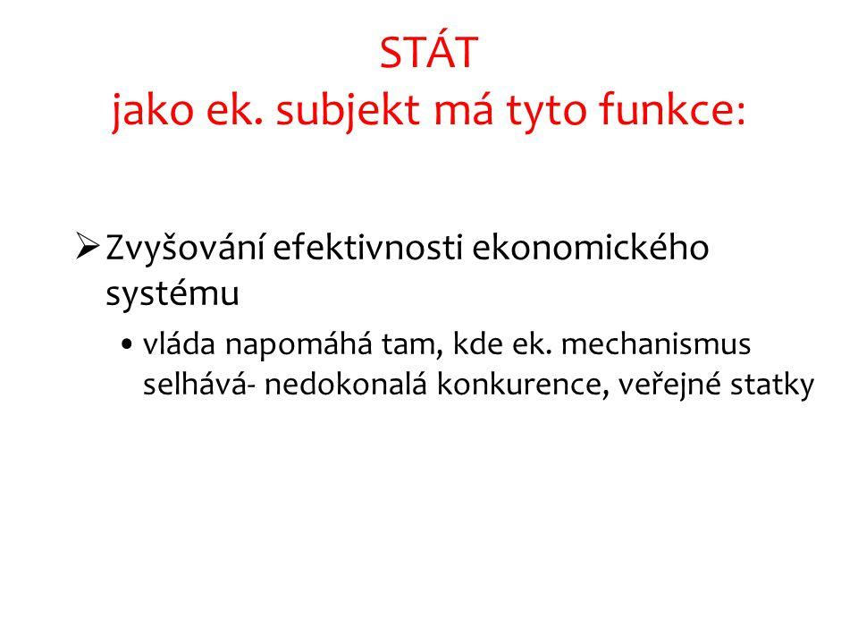 STÁT jako ek. subjekt má tyto funkce: